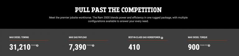 Ram3500Specs