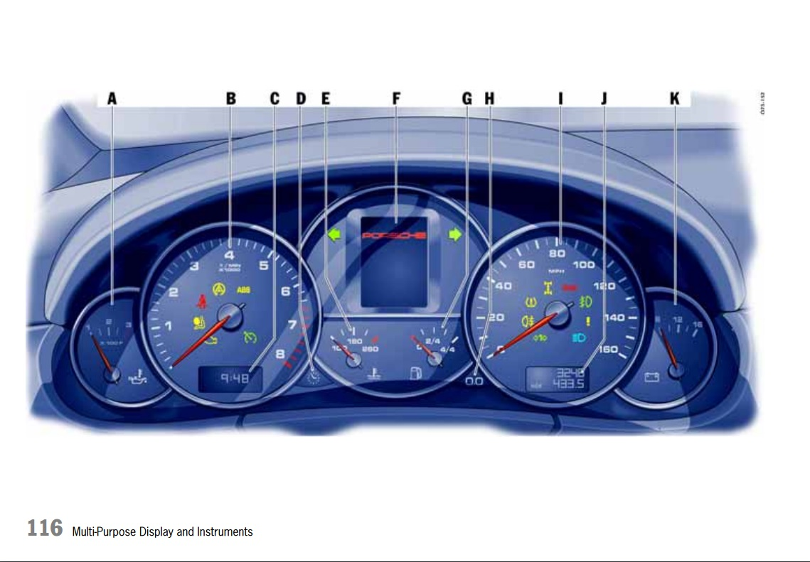 Porsche Dashboard Warning Lights A Comprehensive Visual Guide Cruise Control Diagram Cayenne Light Locations