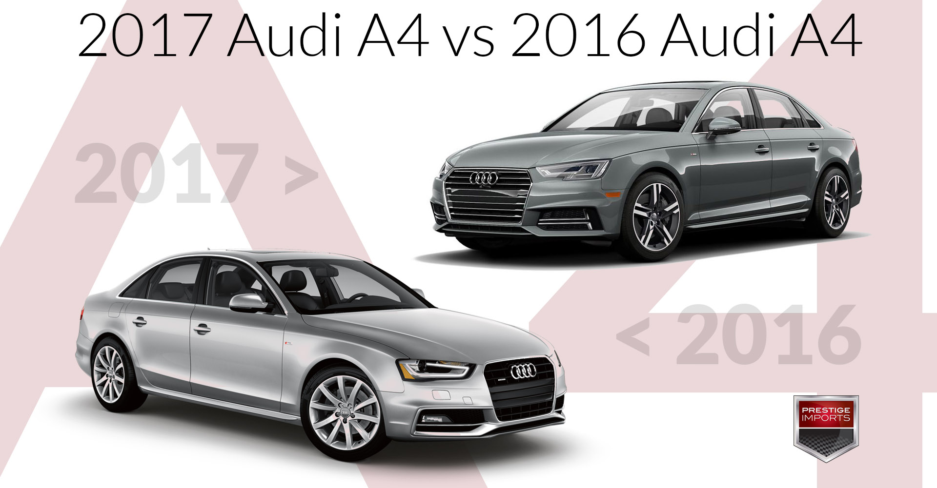 2017 Audi A4 vs 2016 Audi A4 - An insider's perspective