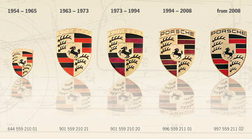 Evolution of the Porsche Crest