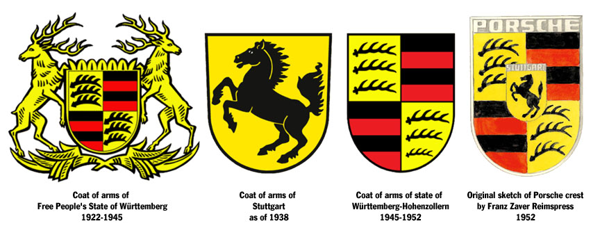 Origins of the Porsche Crest