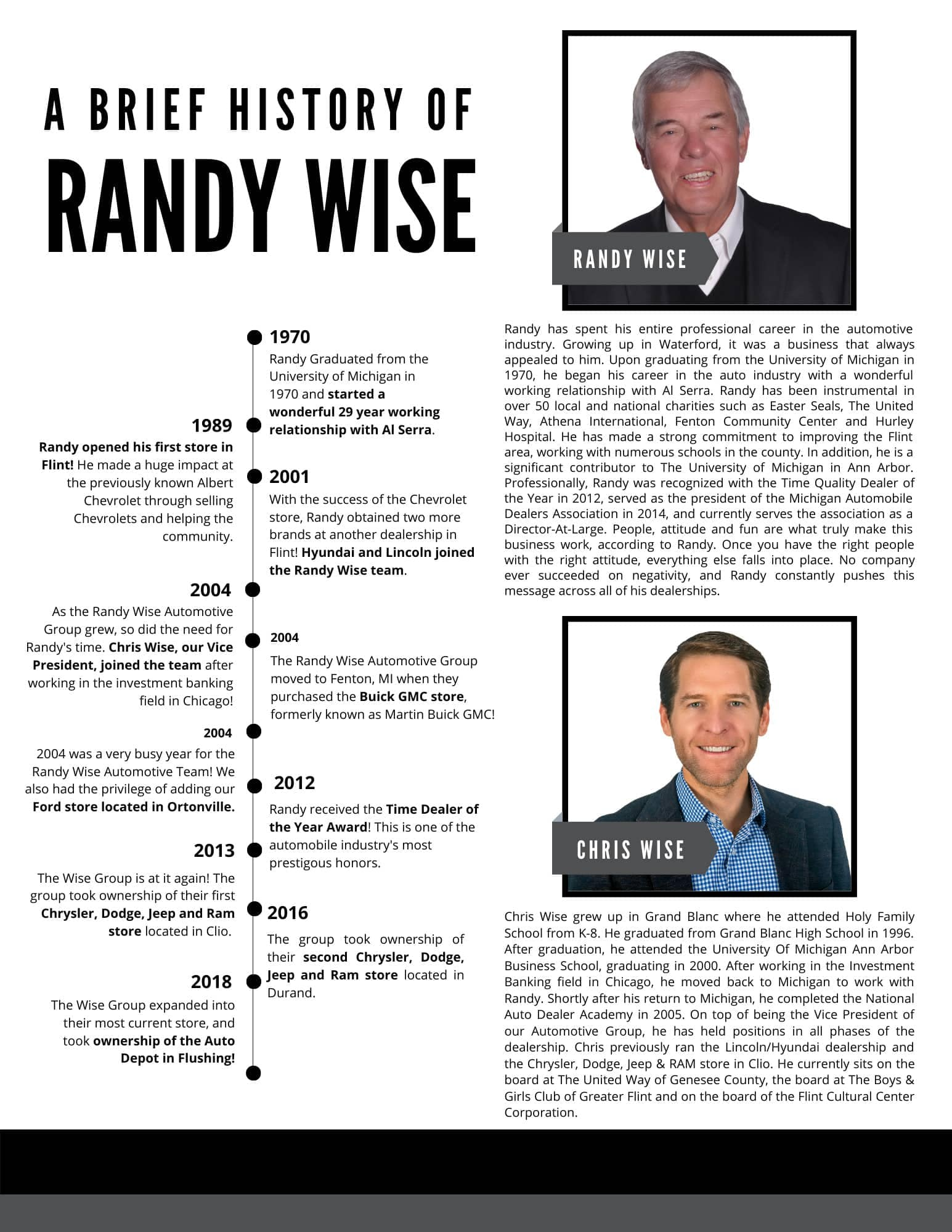 History of Randy Wise