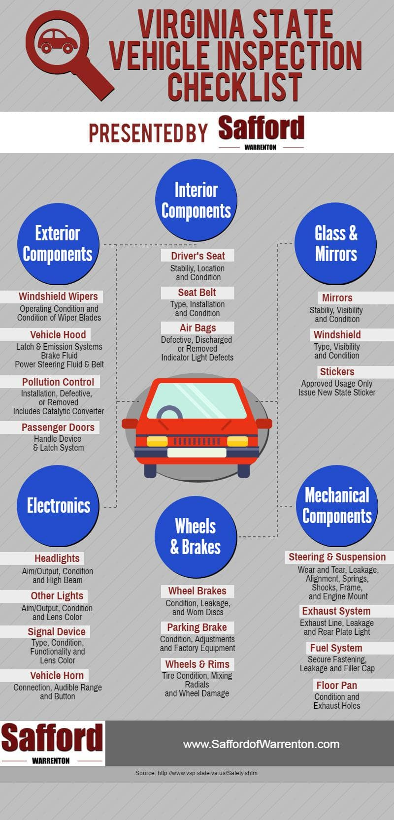 Virginia Vehicle Safety Inspection Checklist Safford Of Warrenton