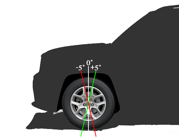 Wheel Alignment | Safford CJDRF of Winchester