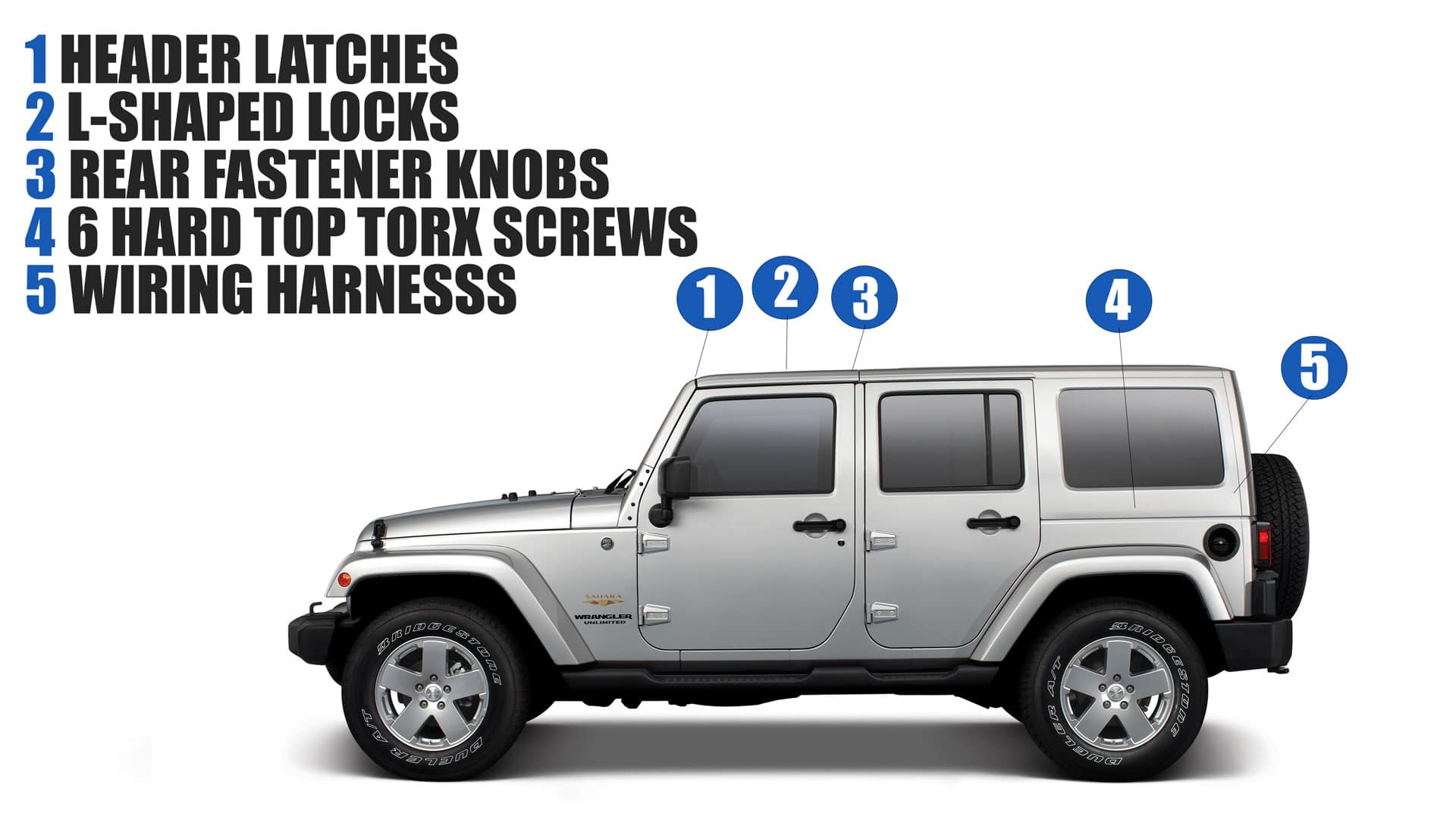 Remove The Hard Top On Jeep Wrangler Faqs Safford Of Winchester 1998 Grand Cherokee Lift Gate Wiring Diagram