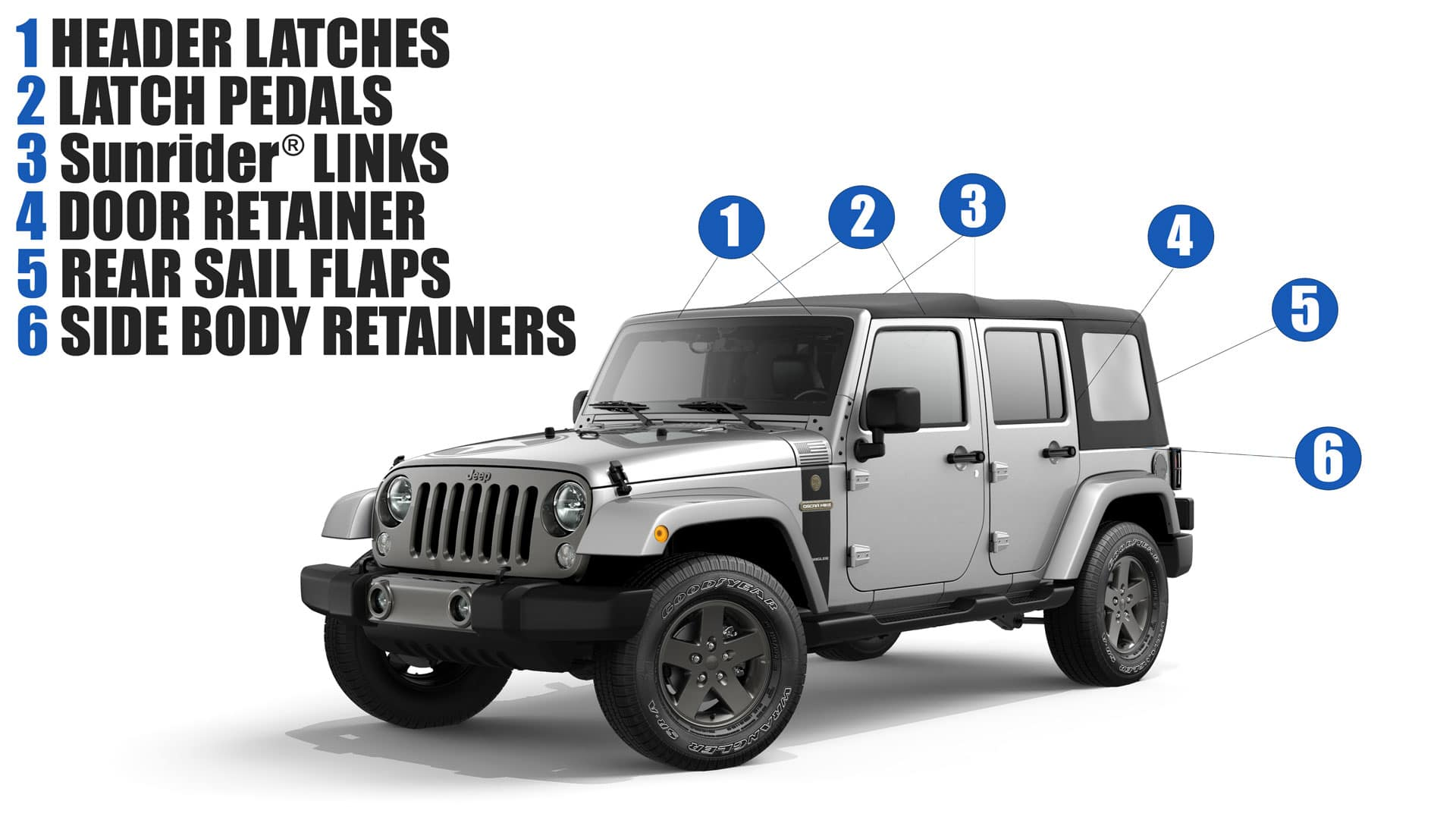 Jeep Soft Top Diagram