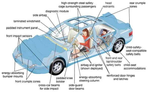 safety picture for mazda vehicles