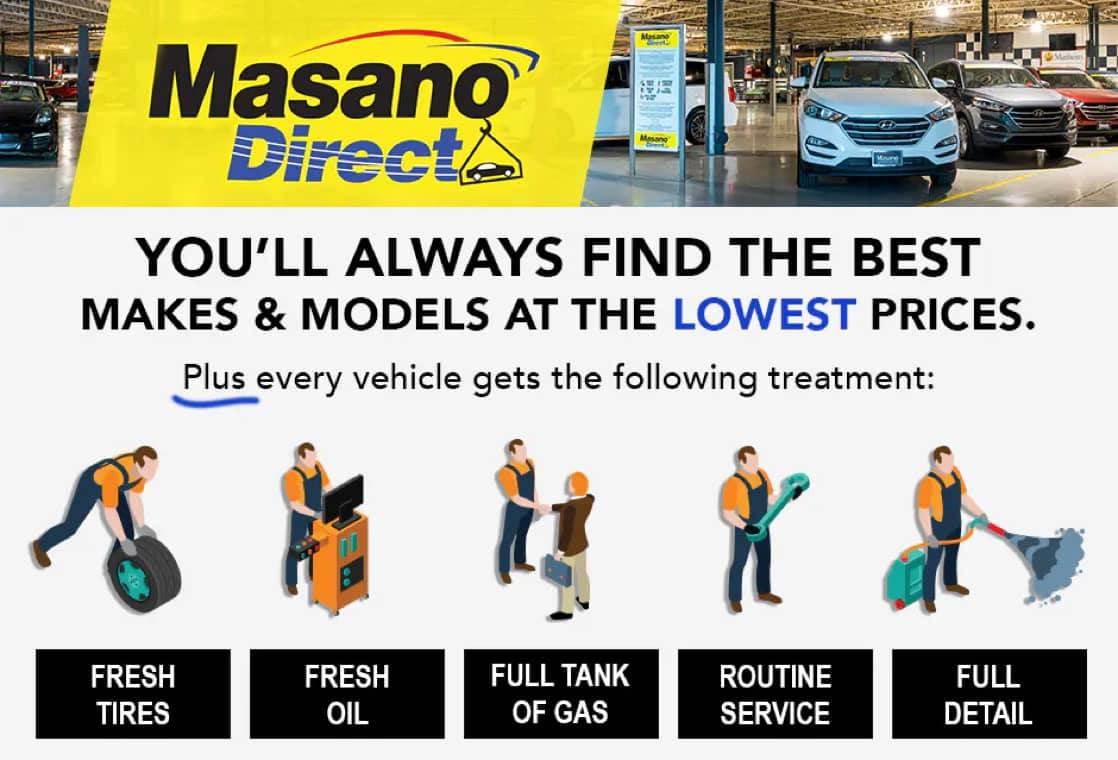 Masano Direct Banner Description