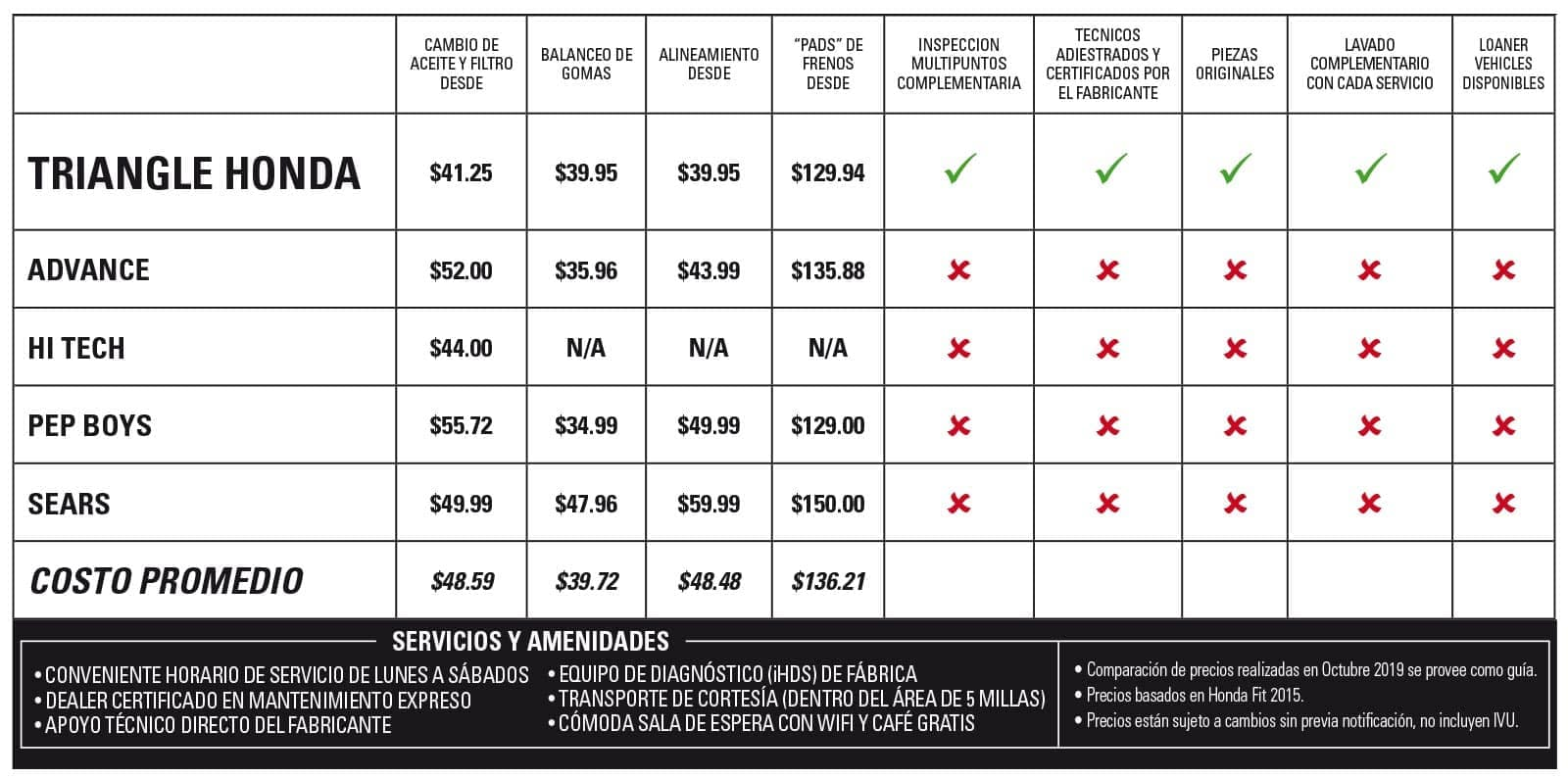 Compare Pricing Chart