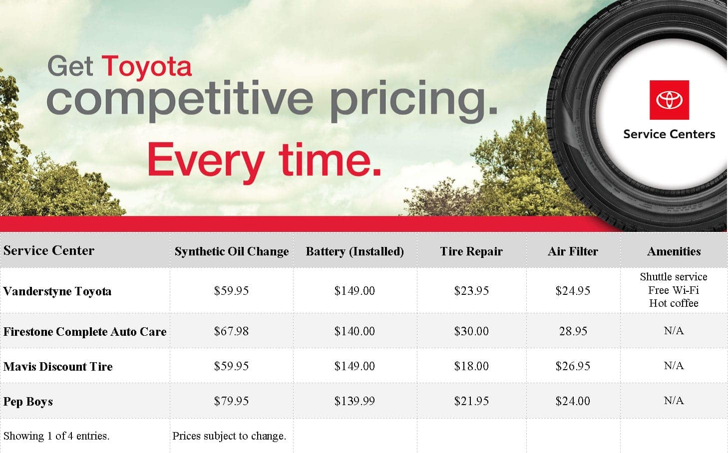 Vanderstyne-Toyota-Dare-to-Compare-Competitive-Pricing-edit