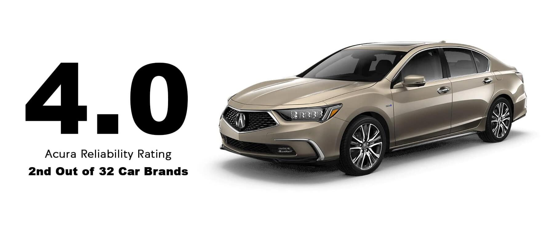 Acura Reliability Rating Score Graphic