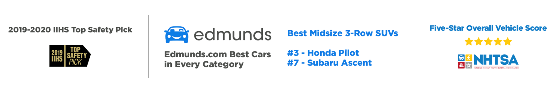 Subaru Ascent vs. Honda Pilot Awards Banner